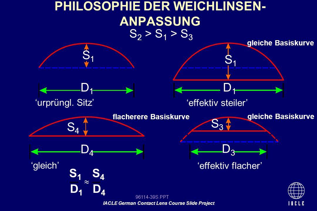 96114-39S.PPT IACLE German Contact Lens Course Slide Project PHILOSOPHIE DER WEICHLINSEN- ANPASSUNG effektiv steiler urprüngl. Sitz effektiv flacher g