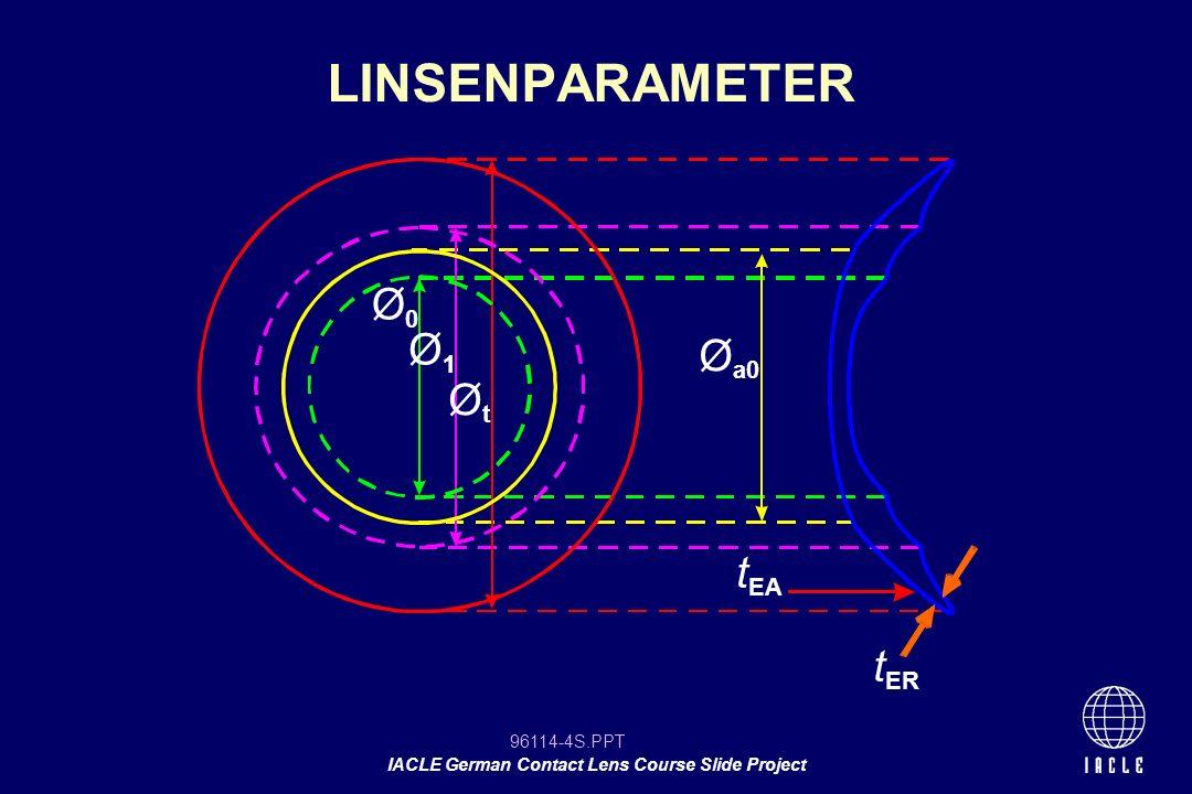 96114-65S.PPT IACLE German Contact Lens Course Slide Project Hängt ab von: Dicke Scheitelbrechwert Wassergehalt Durchmesser LINSENGEWICHT