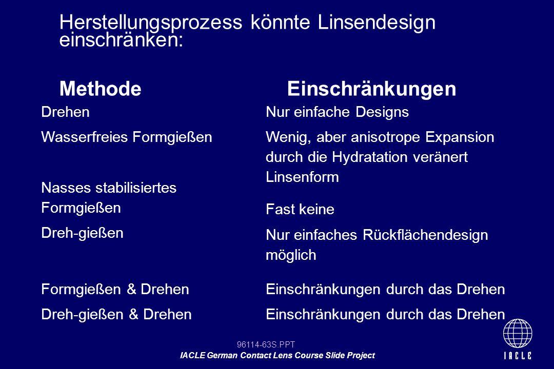 96114-63S.PPT IACLE German Contact Lens Course Slide Project Herstellungsprozess könnte Linsendesign einschränken: MethodeEinschränkungen Drehen Wasse