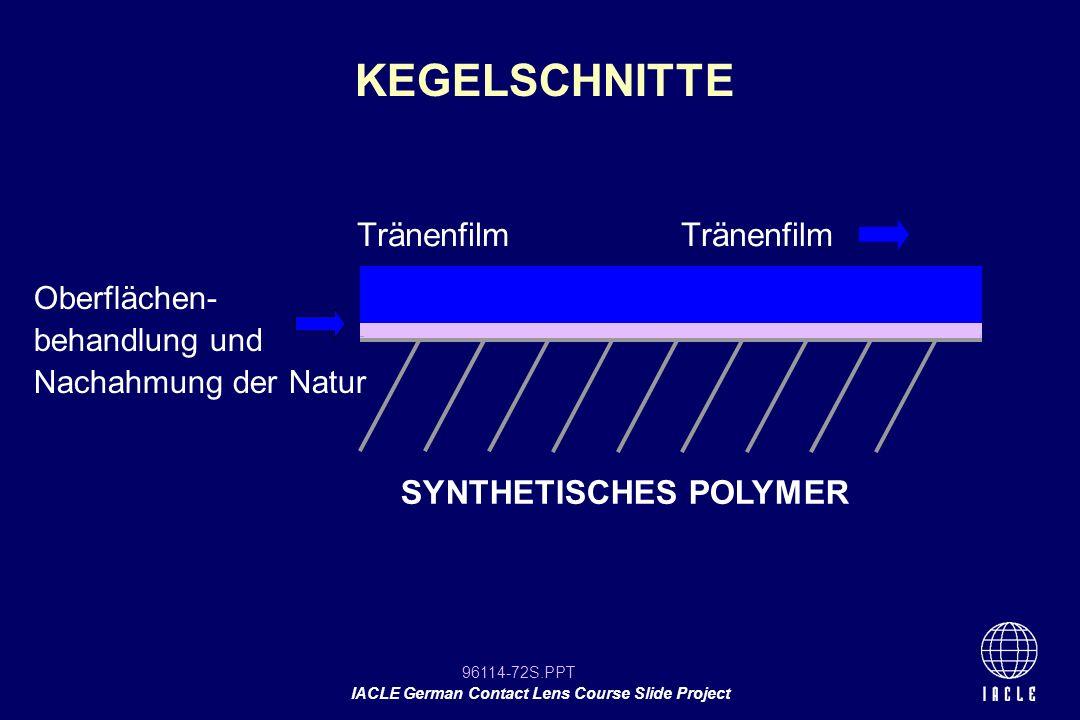 96114-72S.PPT IACLE German Contact Lens Course Slide Project KEGELSCHNITTE Tränenfilm SYNTHETISCHES POLYMER Oberflächen- behandlung und Nachahmung der
