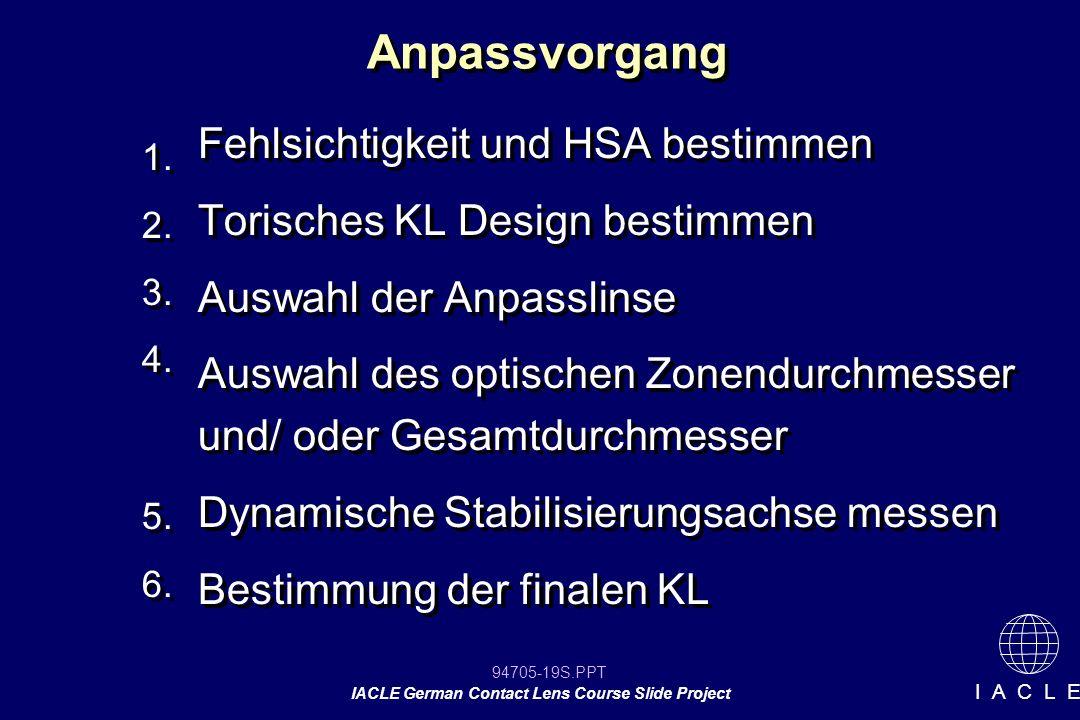 94705-19S.PPT IACLE German Contact Lens Course Slide Project I A C L E Anpassvorgang Fehlsichtigkeit und HSA bestimmen Torisches KL Design bestimmen A