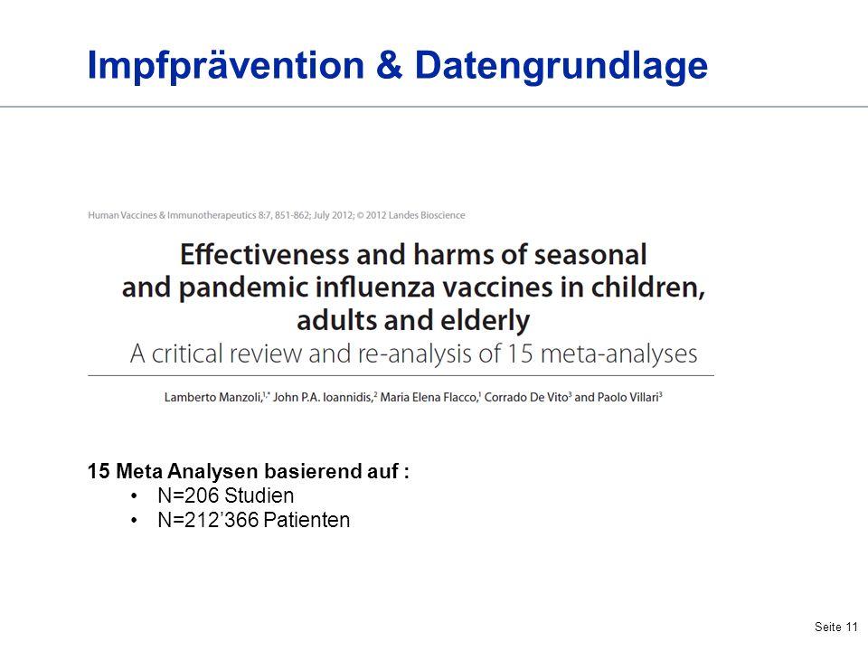Seite 11 Impfprävention & Datengrundlage 15 Meta Analysen basierend auf : N=206 Studien N=212366 Patienten