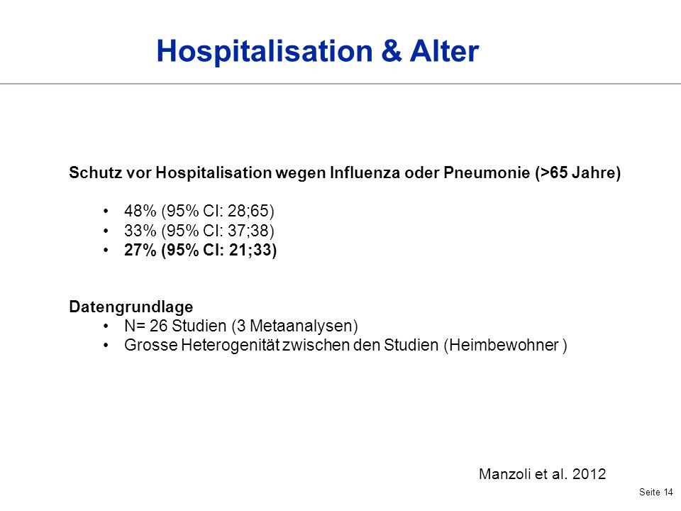 Seite 14 Hospitalisation & Alter Schutz vor Hospitalisation wegen Influenza oder Pneumonie (>65 Jahre) 48% (95% CI: 28;65) 33% (95% CI: 37;38) 27% (95