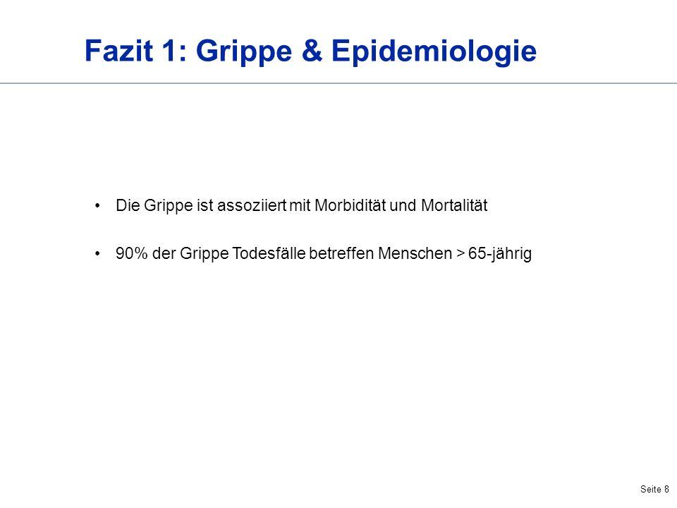 Seite 8 Fazit 1: Grippe & Epidemiologie Die Grippe ist assoziiert mit Morbidität und Mortalität 90% der Grippe Todesfälle betreffen Menschen > 65-jähr