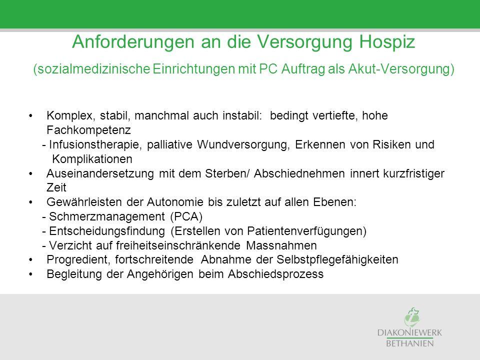 Anforderungen an die Versorgung Hospiz (sozialmedizinische Einrichtungen mit PC Auftrag als Akut-Versorgung) Komplex, stabil, manchmal auch instabil: