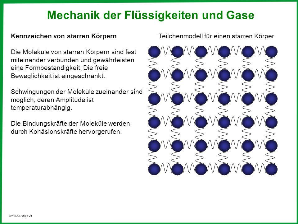 www.cc-agri.de Kennzeichen von Flüssigkeiten Die Moleküle sind zueinander beweglich.