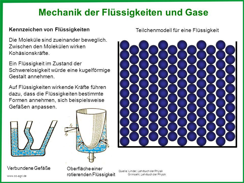 www.cc-agri.de Mechanik der Flüssigkeiten und Gase Kennzeichen von Gasen Die Moleküle der Gase haben keine feste Bindung zu einander, es existieren keine Kohäsionskräfte.