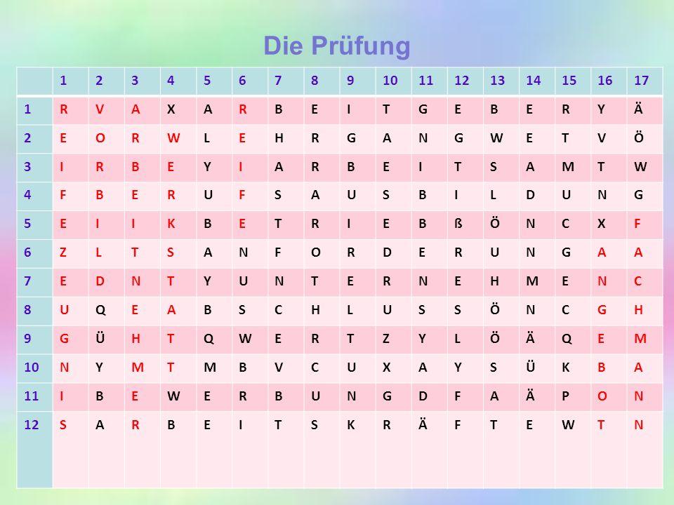 1.Lehrera) Meer, Schiff 2. Malerb) Flugzeug 3. Kochc) Blumen 4.
