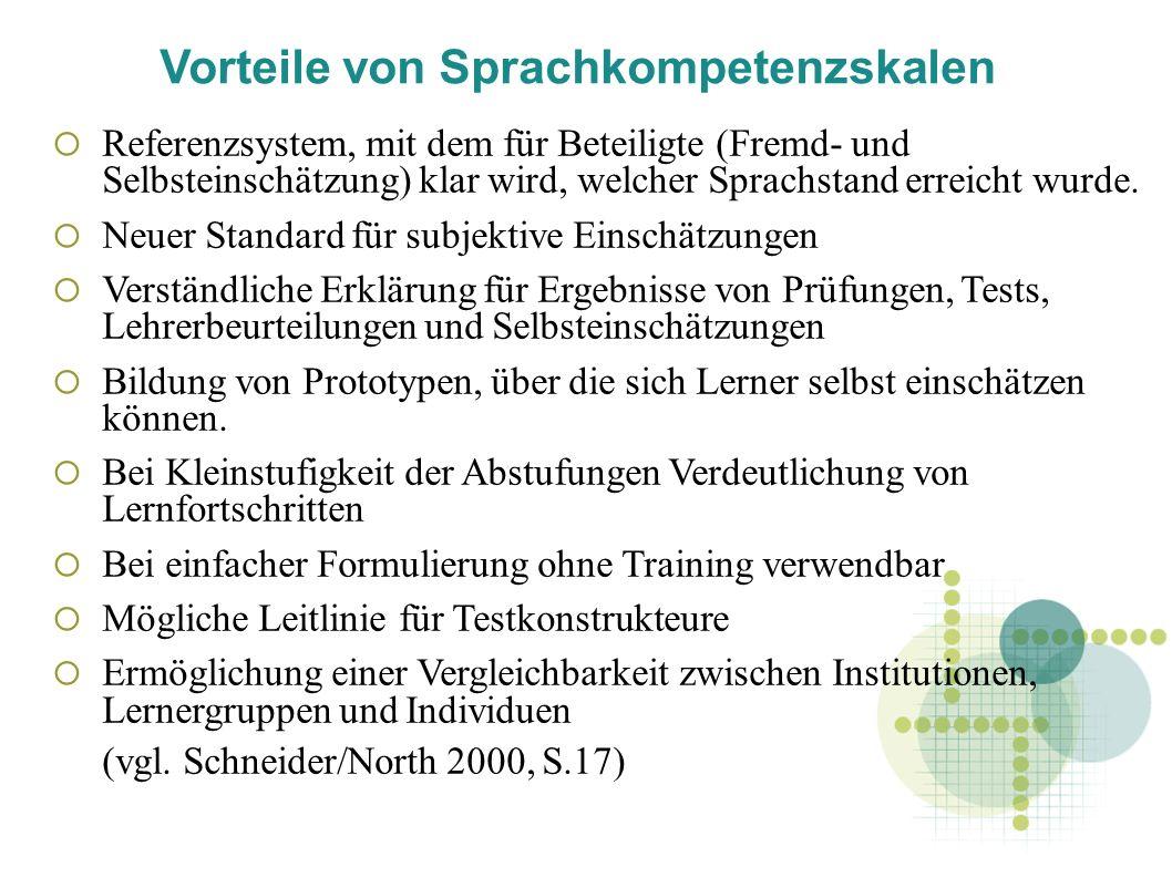 Vorteile von Sprachkompetenzskalen Referenzsystem, mit dem für Beteiligte (Fremd- und Selbsteinschätzung) klar wird, welcher Sprachstand erreicht wurde.