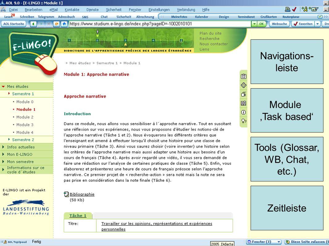 8 E-LINGO Didaktik des frühen Fremdsprachenlernens© 2005 Mertens Navigations- leiste Module Task based Tools (Glossar, WB, Chat, etc.) Zeitleiste