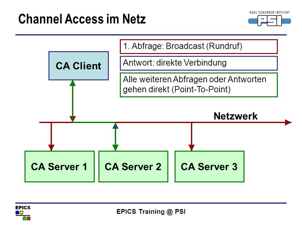 EPICS Training @ PSI Channel Access im Netz CA Client CA Server 1CA Server 2CA Server 3 Netzwerk 1. Abfrage: Broadcast (Rundruf) Antwort: direkte Verb