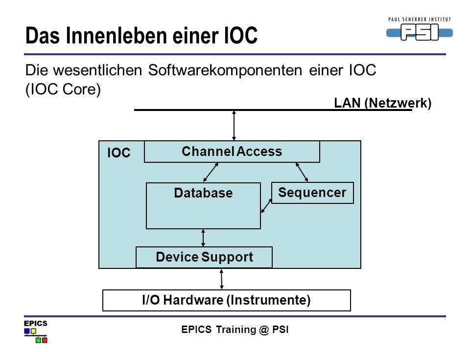 EPICS Training @ PSI Das Innenleben einer IOC LAN (Netzwerk) Device Support I/O Hardware (Instrumente) IOC Die wesentlichen Softwarekomponenten einer