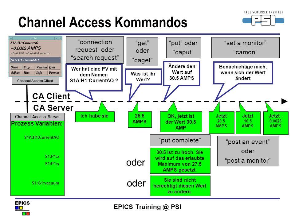 EPICS Training @ PSI Channel Access Kommandos CA Server CA Client Prozess Variablen: Channel Access Server S1A:H1:CurrentAO S1:P1:x S1:P1:y S1:G1:vacu