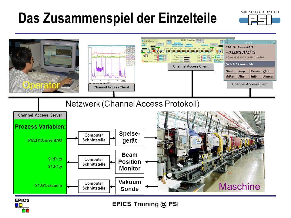 EPICS Training @ PSI Das Zusammenspiel der Einzelteile Speise- gerät Beam Position Monitor Vakuum Sonde Computer Schnittstelle Prozess Variablen: Chan
