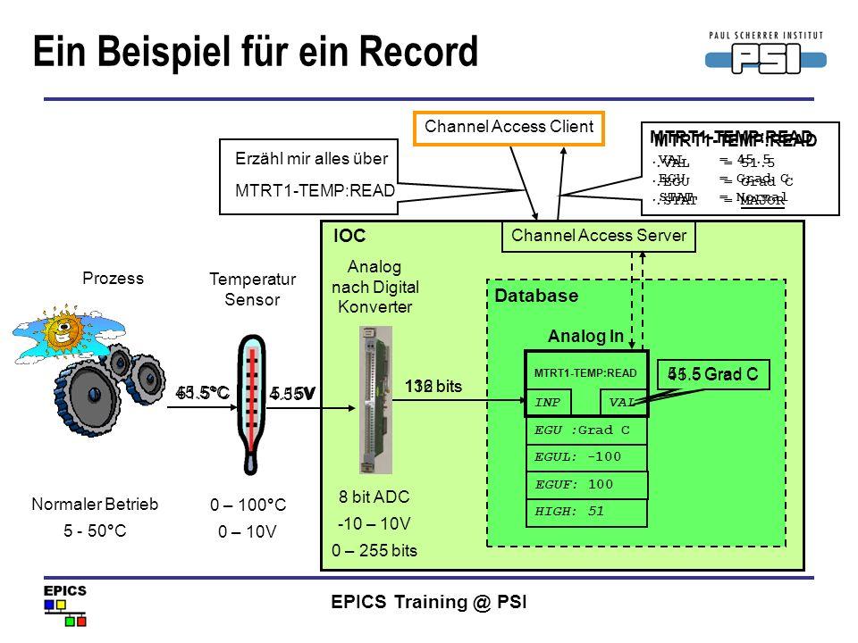 EPICS Training @ PSI Ein Beispiel für ein Record Analog In MTRT1-TEMP:READ EGU :Grad C VAL INP Temperatur Sensor IOC Database Analog nach Digital Konv