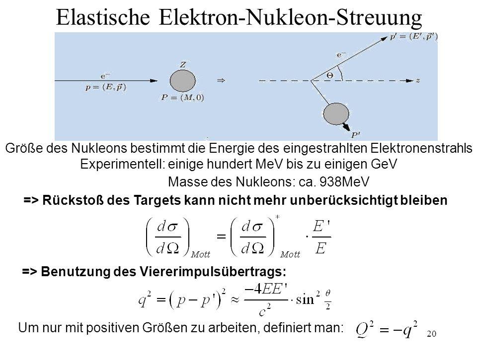 20 Elastische Elektron-Nukleon-Streuung Größe des Nukleons bestimmt die Energie des eingestrahlten Elektronenstrahls Experimentell: einige hundert MeV bis zu einigen GeV => Rückstoß des Targets kann nicht mehr unberücksichtigt bleiben Masse des Nukleons: ca.
