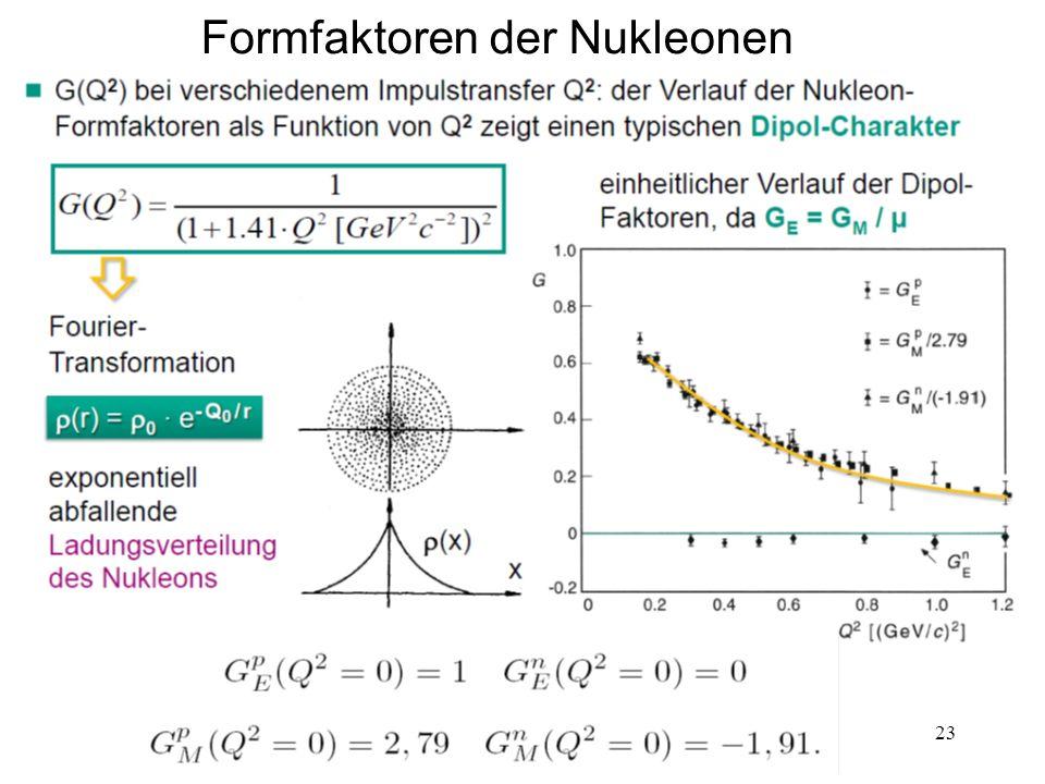 23 Formfaktoren der Nukleonen