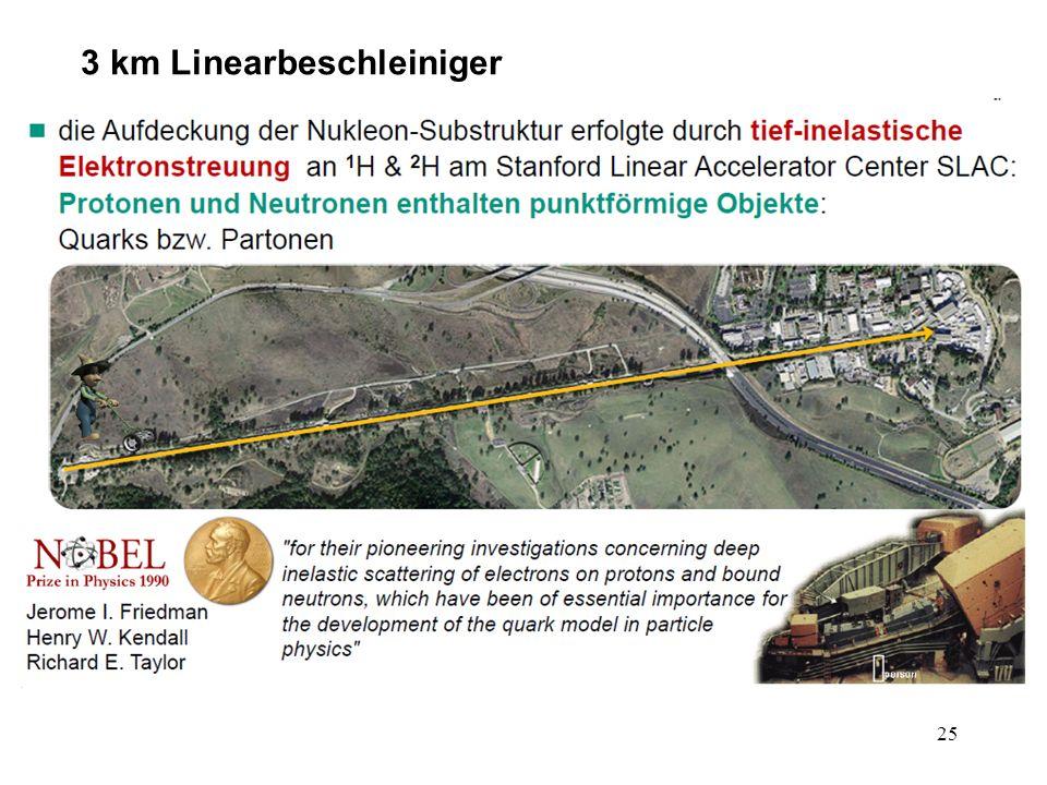 25 3 km Linearbeschleiniger