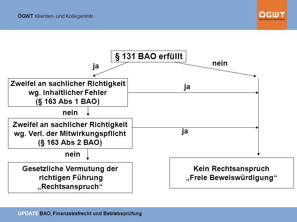 ÖGWT Klienten- und KollegenInfo UPDATE BAO, Finanzstrafrecht und Betriebsprüfung ja nein ja § 131 BAO erfüllt Zweifel an sachlicher Richtigkeit wg. in