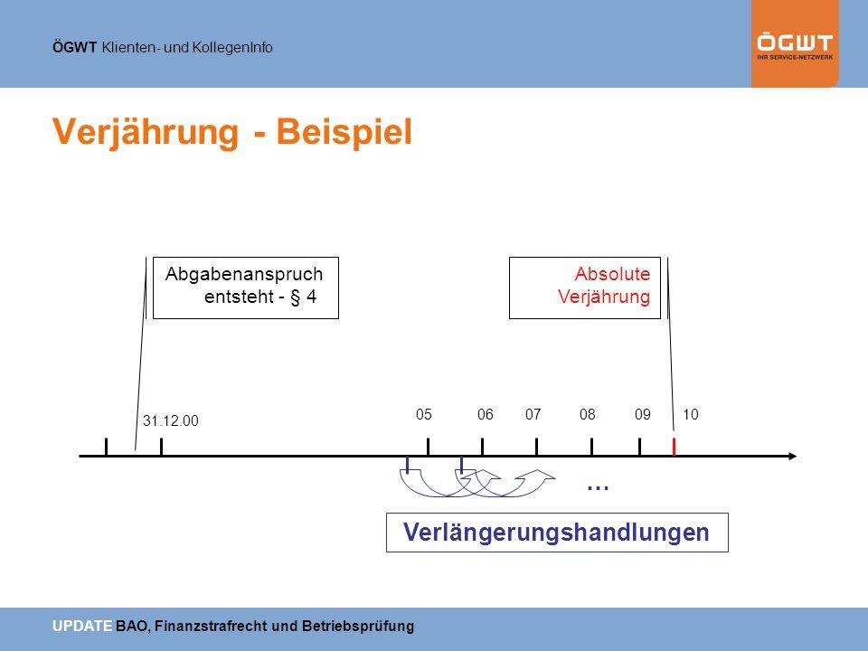 ÖGWT Klienten- und KollegenInfo UPDATE BAO, Finanzstrafrecht und Betriebsprüfung Verjährung - Beispiel Abgabenanspruch entsteht - § 4 31.12.00 0510 Ab