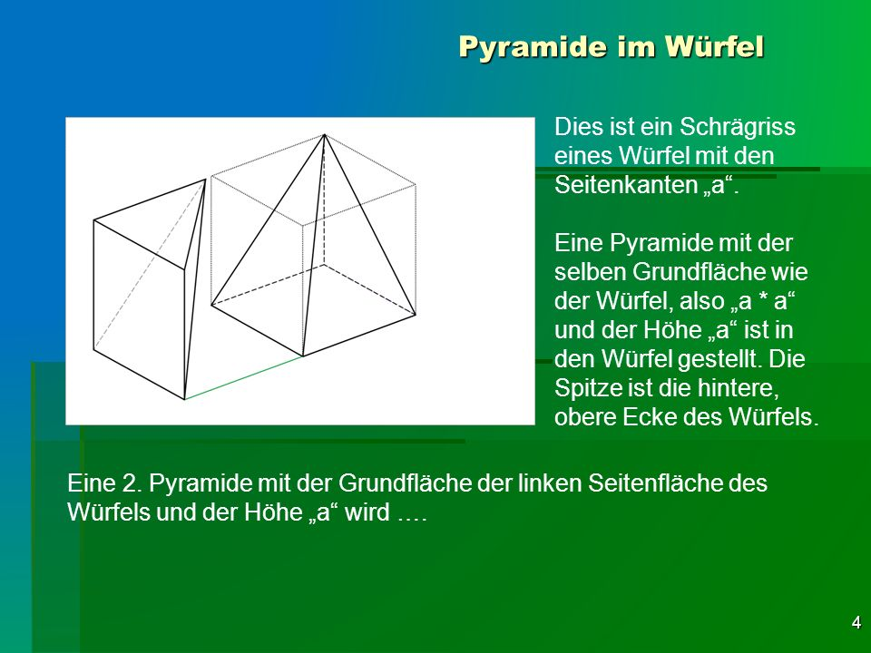 4 Pyramide im Würfel Dies ist ein Schrägriss eines Würfel mit den Seitenkanten a. Eine Pyramide mit der selben Grundfläche wie der Würfel, also a * a