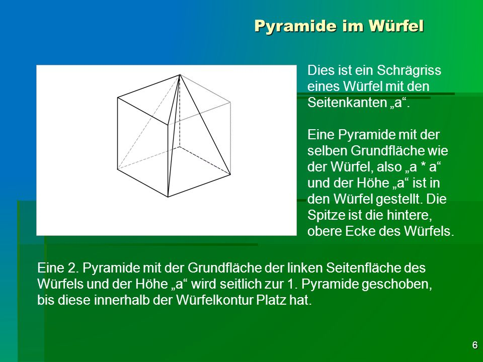 6 Pyramide im Würfel Dies ist ein Schrägriss eines Würfel mit den Seitenkanten a. Eine Pyramide mit der selben Grundfläche wie der Würfel, also a * a