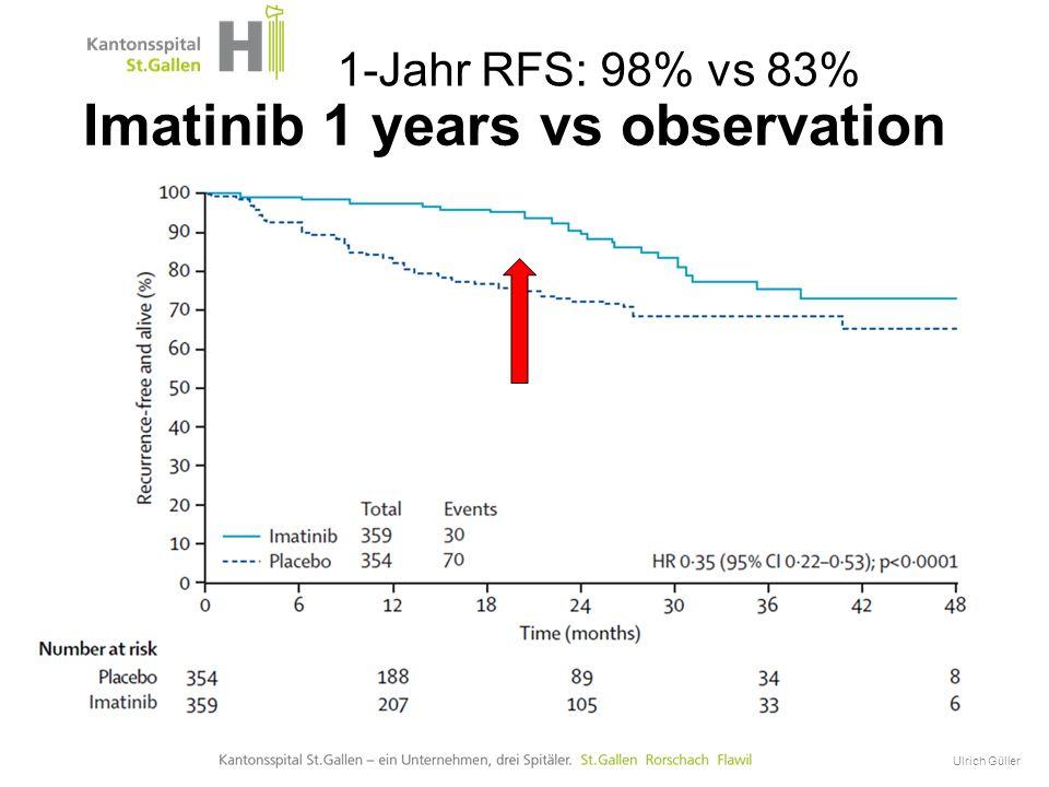 GIST Onkologische Therapie Ulrich Güller Imatinib 1 years vs observation 1-Jahr RFS: 98% vs 83%
