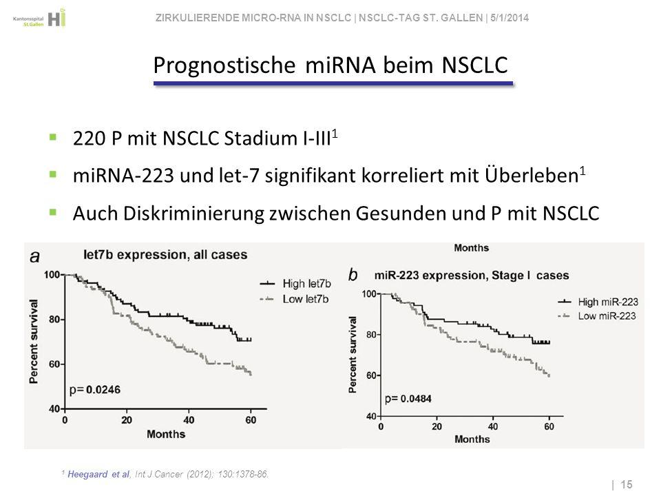 1 Heegaard et al, Int J Cancer (2012); 130:1378-86. | 15 220 P mit NSCLC Stadium I-III 1 miRNA-223 und let-7 signifikant korreliert mit Überleben 1 Au