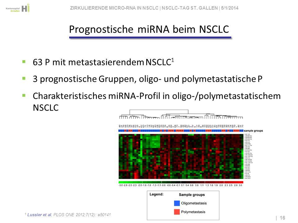 1 Lussier et al, PLOS ONE 2012;7(12): e50141 | 16 63 P mit metastasierendem NSCLC 1 3 prognostische Gruppen, oligo- und polymetastatische P Charakteri