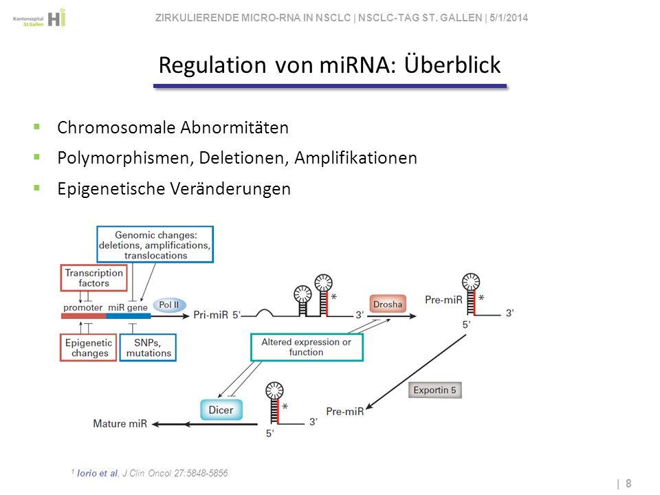 Regulation von miRNA: Überblick 1 Iorio et al, J Clin Oncol 27:5848-5856 | 8 Chromosomale Abnormitäten Polymorphismen, Deletionen, Amplifikationen Epi