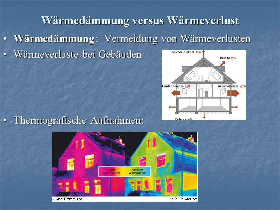 Wärmedämmung versus Wärmeverlust Wärmedämmung: Vermeidung von WärmeverlustenWärmedämmung: Vermeidung von Wärmeverlusten Wärmeverluste bei Gebäuden:Wär