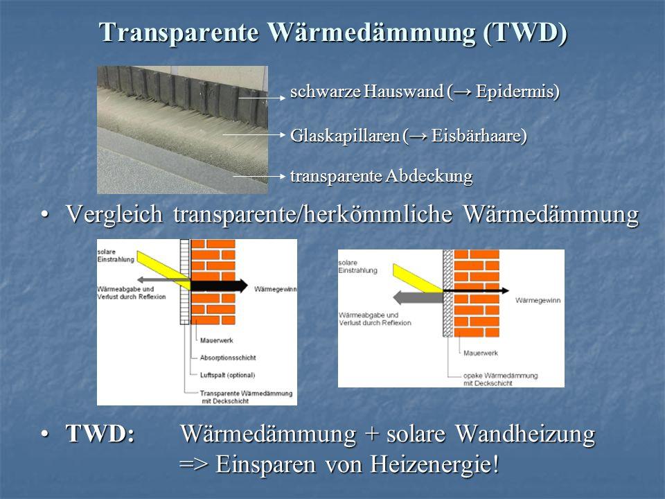 Transparente Wärmedämmung (TWD) schwarze Hauswand ( Epidermis) Glaskapillaren ( Eisbärhaare) transparente Abdeckung Vergleich transparente/herkömmliche Wärmedämmung TWD: Wärmedämmung + solare Wandheizung => Einsparen von Heizenergie!