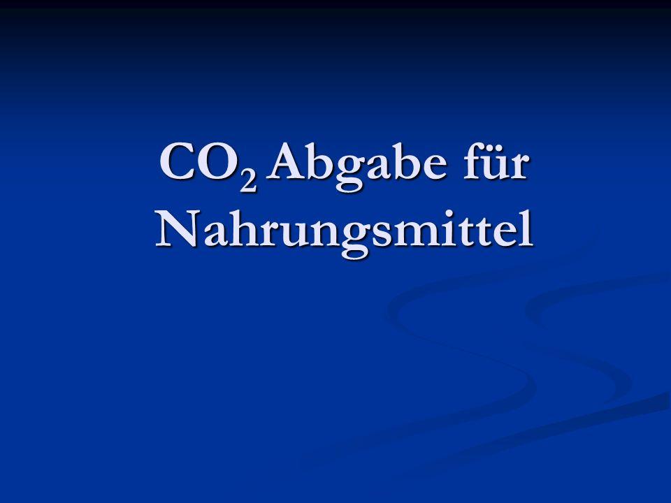 CO 2 Abgabe für Nahrungsmittel