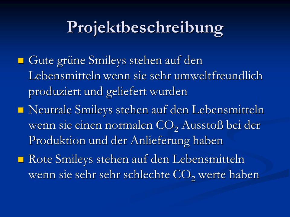 Projektbeschreibung Gute grüne Smileys stehen auf den Lebensmitteln wenn sie sehr umweltfreundlich produziert und geliefert wurden Gute grüne Smileys stehen auf den Lebensmitteln wenn sie sehr umweltfreundlich produziert und geliefert wurden Neutrale Smileys stehen auf den Lebensmitteln wenn sie einen normalen CO 2 Ausstoß bei der Produktion und der Anlieferung haben Neutrale Smileys stehen auf den Lebensmitteln wenn sie einen normalen CO 2 Ausstoß bei der Produktion und der Anlieferung haben Rote Smileys stehen auf den Lebensmitteln wenn sie sehr sehr schlechte CO 2 werte haben Rote Smileys stehen auf den Lebensmitteln wenn sie sehr sehr schlechte CO 2 werte haben
