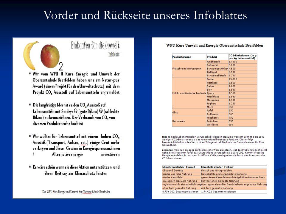 Vorder und Rückseite unseres Infoblattes