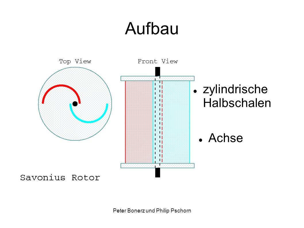 Peter Bonerz und Philip Pschorn Aufbau zylindrische Halbschalen Achse