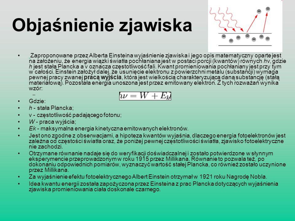 Objaśnienie zjawiska Zaproponowane przez Alberta Einsteina wyjaśnienie zjawiska i jego opis matematyczny oparte jest na założeniu, że energia wiązki ś