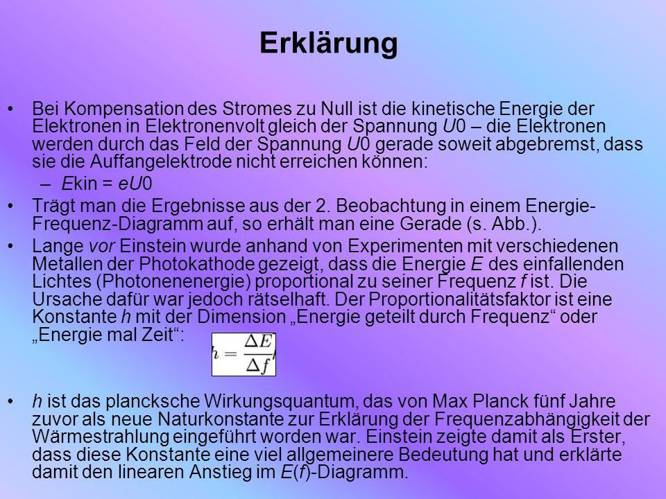 Erklärung Bei Kompensation des Stromes zu Null ist die kinetische Energie der Elektronen in Elektronenvolt gleich der Spannung U0 – die Elektronen wer
