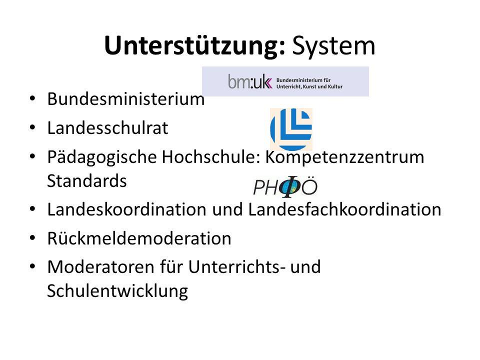 Unterstützung: System Bundesministerium Landesschulrat Pädagogische Hochschule: Kompetenzzentrum Standards Landeskoordination und Landesfachkoordinati