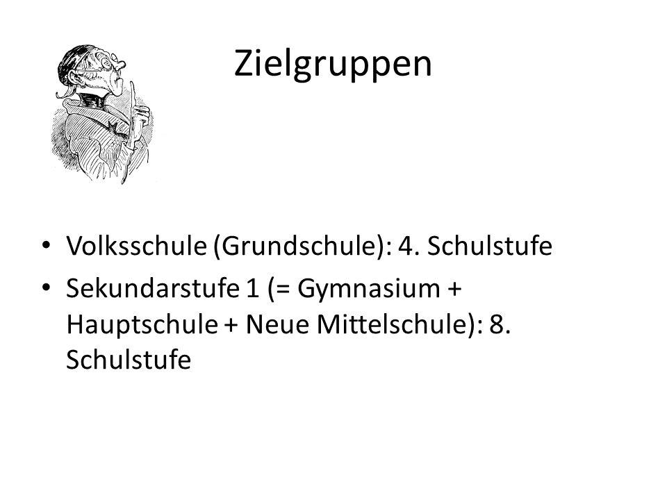 Zielgruppen Volksschule (Grundschule): 4. Schulstufe Sekundarstufe 1 (= Gymnasium + Hauptschule + Neue Mittelschule): 8. Schulstufe