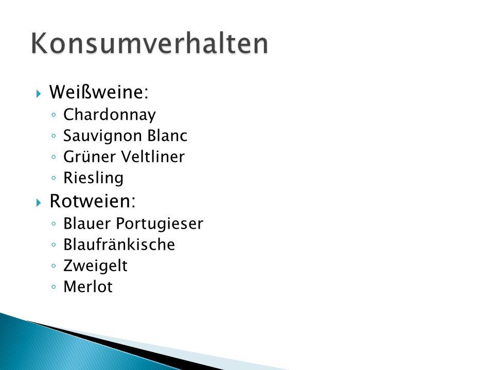 Weißweine: Chardonnay Sauvignon Blanc Grüner Veltliner Riesling Rotweien: Blauer Portugieser Blaufränkische Zweigelt Merlot