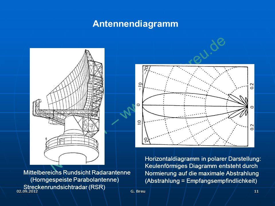 NO COPY – www.fliegerbreu.de 11 Antennendiagramm Mittelbereichs Rundsicht Radarantenne (Horngespeiste Parabolantenne) Streckenrundsichtradar (RSR) Horizontaldiagramm in polarer Darstellung: Keulenförmiges Diagramm entsteht durch Normierung auf die maximale Abstrahlung (Abstrahlung = Empfangsempfindlichkeit) 02.09.2012 G.