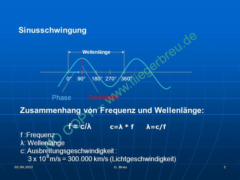 NO COPY – www.fliegerbreu.de 2 f = c/λ c=λ * f λ=c/f f :Frequenz λ: Wellenlänge c: Ausbreitungsgeschwindigkeit : 3 x 10 m/s = 300.000 km/s (Lichtgeschwindigkeit) 8 Amplitude Phase Sinusschwingung 0° 90° 180° 270° 360° Zusammenhang von Frequenz und Wellenlänge: Wellenlänge 02.09.2012 G.