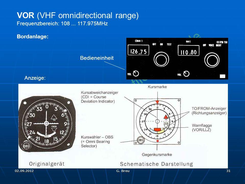 NO COPY – www.fliegerbreu.de 31 VOR (VHF omnidirectional range) Frequenzbereich: 108... 117.975MHz Bordanlage: Bedieneinheit Anzeige: 02.09.2012 G. Br