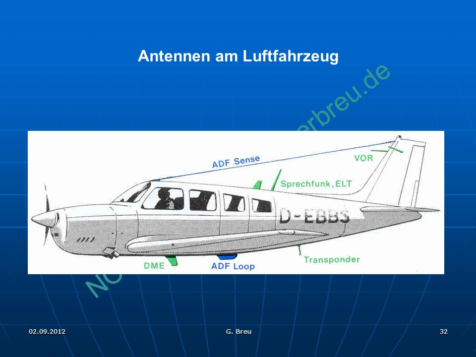 NO COPY – www.fliegerbreu.de 32 Antennen am Luftfahrzeug 02.09.2012 G. Breu