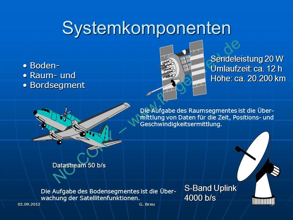 NO COPY – www.fliegerbreu.de 37 Systemkomponenten Datastream 50 b/s S-Band Uplink 4000 b/s Sendeleistung 20 W Umlaufzeit: ca. 12 h Höhe: ca. 20.200 km