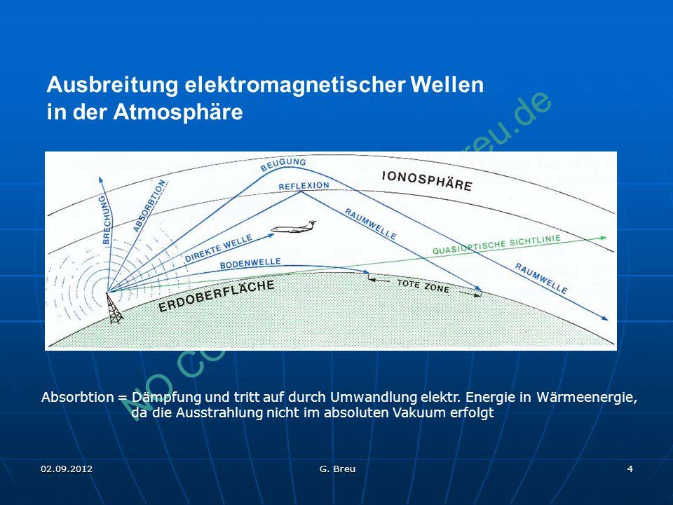 NO COPY – www.fliegerbreu.de 4 Ausbreitung elektromagnetischer Wellen in der Atmosphäre Absorbtion = Dämpfung und tritt auf durch Umwandlung elektr. E