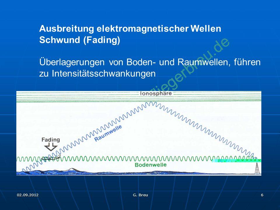 NO COPY – www.fliegerbreu.de 6 Ausbreitung elektromagnetischer Wellen Schwund (Fading) Überlagerungen von Boden- und Raumwellen, führen zu Intensitätsschwankungen 02.09.2012 G.
