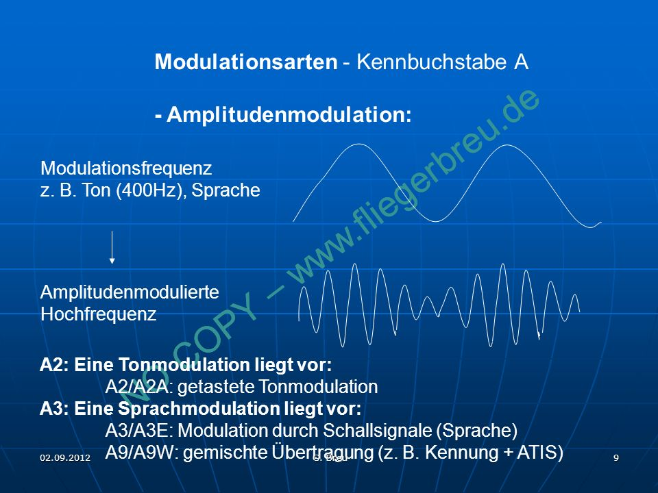 NO COPY – www.fliegerbreu.de 9 Modulationsarten - Kennbuchstabe A - Amplitudenmodulation: Modulationsfrequenz z. B. Ton (400Hz), Sprache Amplitudenmod