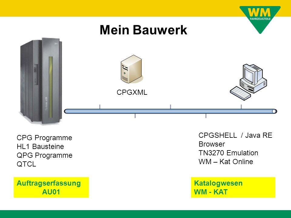 CPG Programme HL1 Bausteine QPG Programme QTCL CPGXML CPGSHELL / Java RE Browser TN3270 Emulation WM – Kat Online Auftragserfassung AU01 Katalogwesen WM - KAT Mein Bauwerk